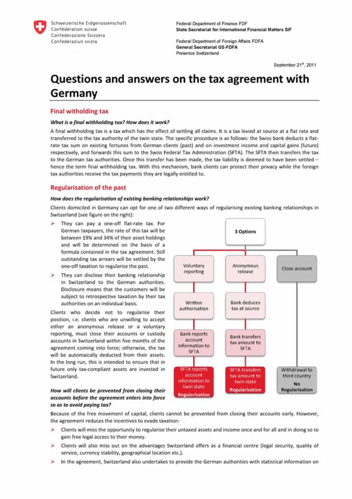 Switzerland-Germany tax treaty